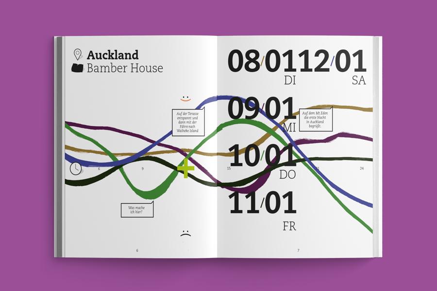 Proj_NZ_CMarschner_PagePreview_03
